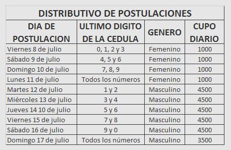 Requisitos para ingresar a ecuador ministerio del interior for Ministerio del interior policia nacional del ecuador