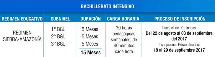 Inscripciones Bachilllerato Intensivo 2017