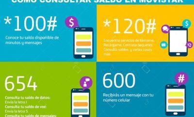Como consultar saldo Movistar Ecuador