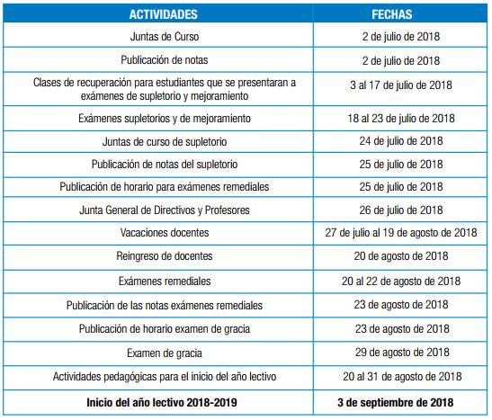Cronograma actividades fin de año segundo de bachillerato 2018