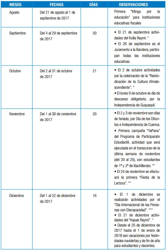 Cronograma Escolar régimen Sierra y Amazonía primer quimestre
