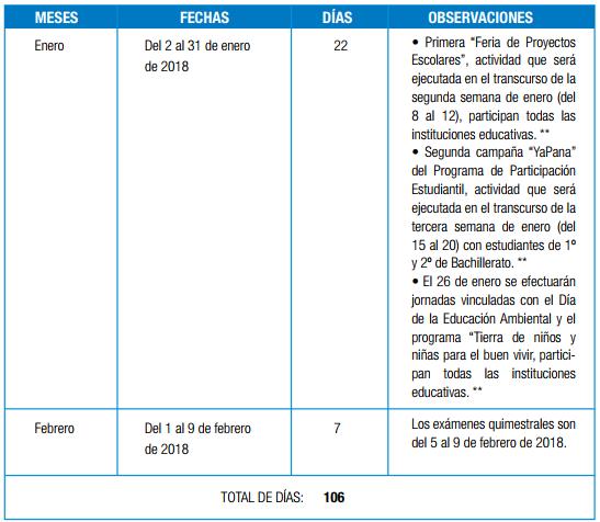 Cronograma Escolar régimen Sierra y Amazonía primer quimestre 2017 - 2018
