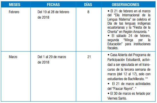Cronograma Escolar régimen Sierra y Amazonía Segundo Quimestre