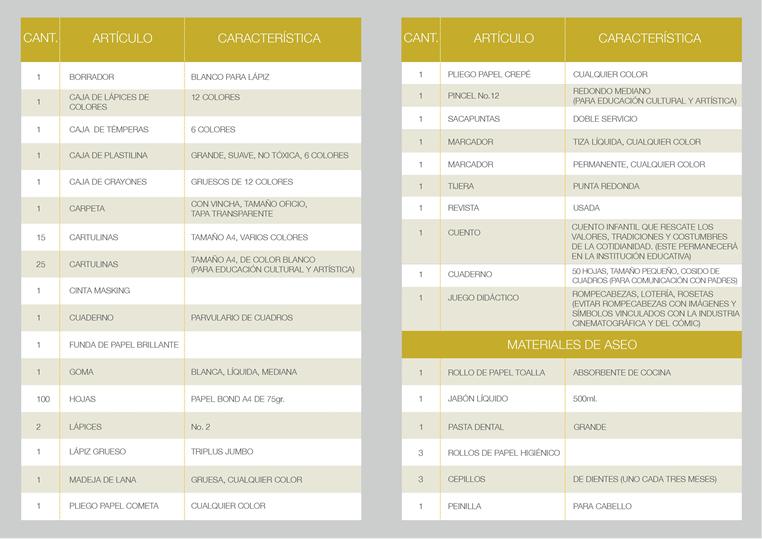 Lista de útiles para  1er / primer grado de Educación General Básica