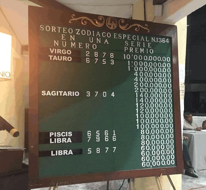 Resultado del sorteo zodiaco 1365 domingo 24 septiembre 2017, sorteo zodiaco especial, Lista de premios del Zodiaco