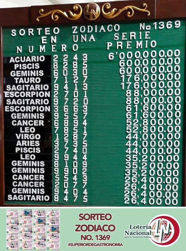 Sorteo zodiaco 1369