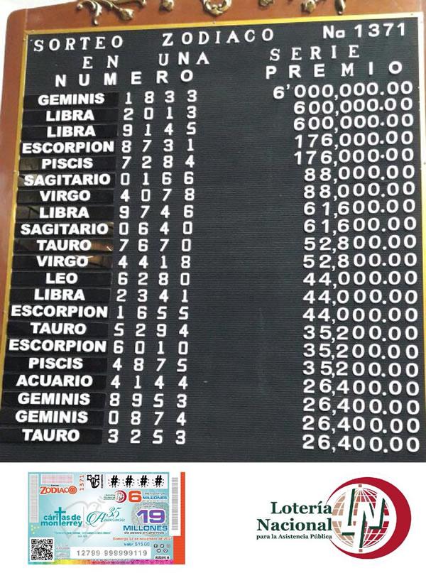 Sorteo Zodiaco 1371 ganadores