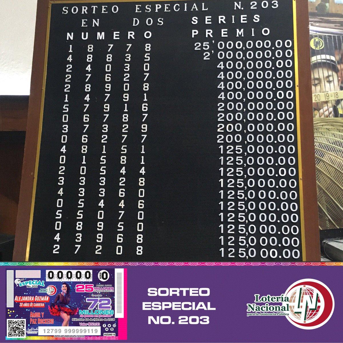 Resultados sorteo especial, 203
