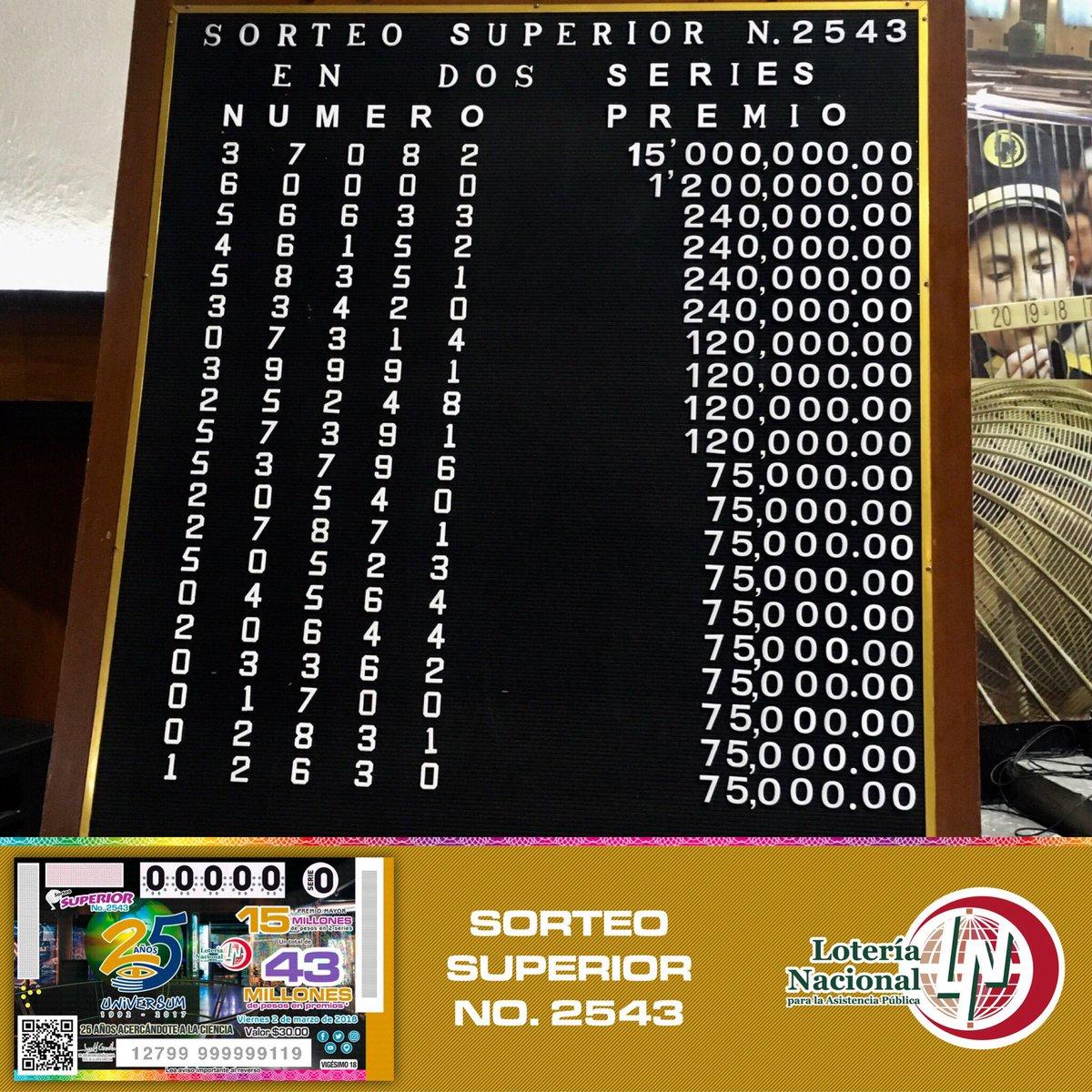 Resultados sorteo superior, 2543