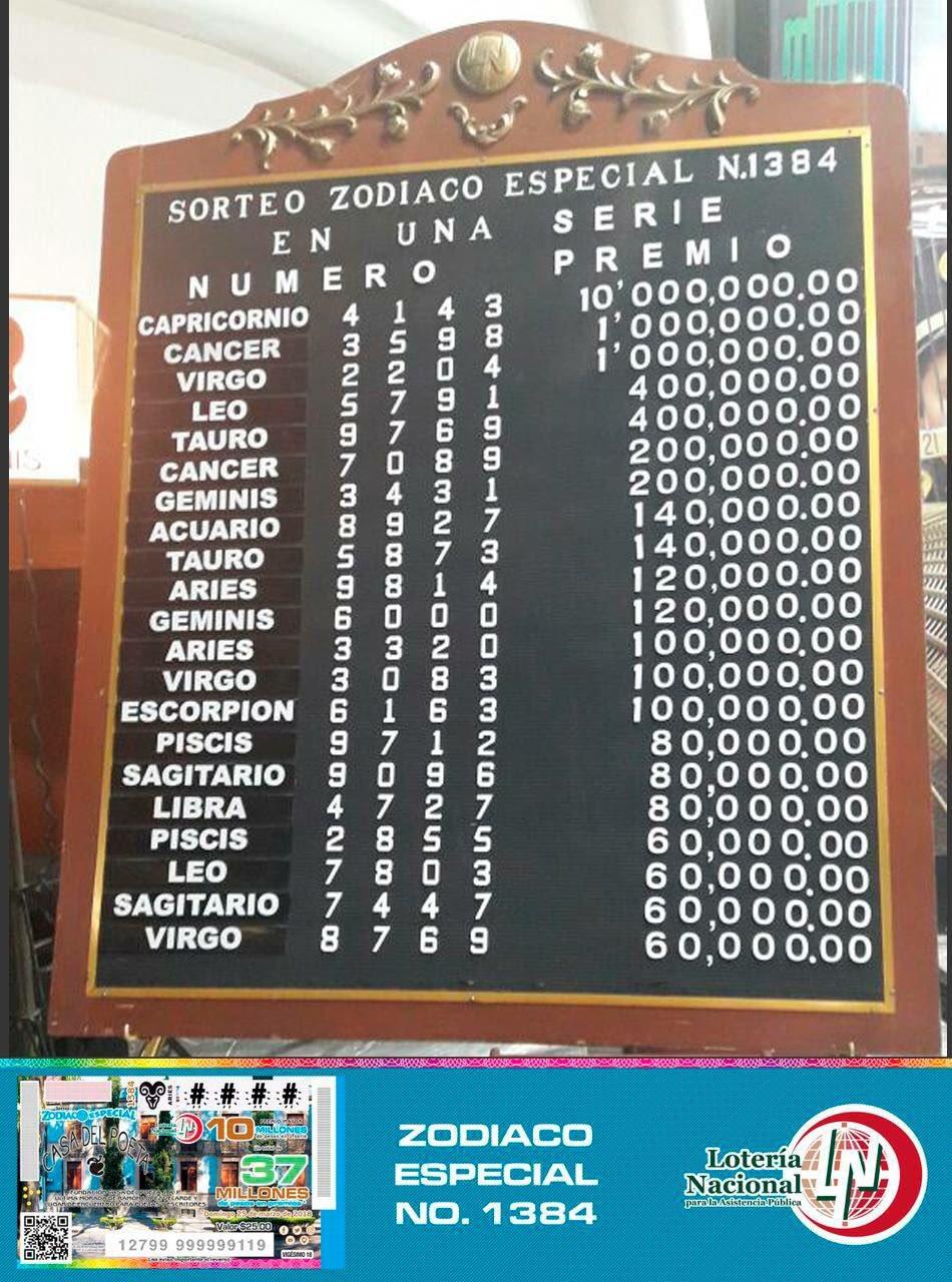Resultados sorteo zodiaco 1384