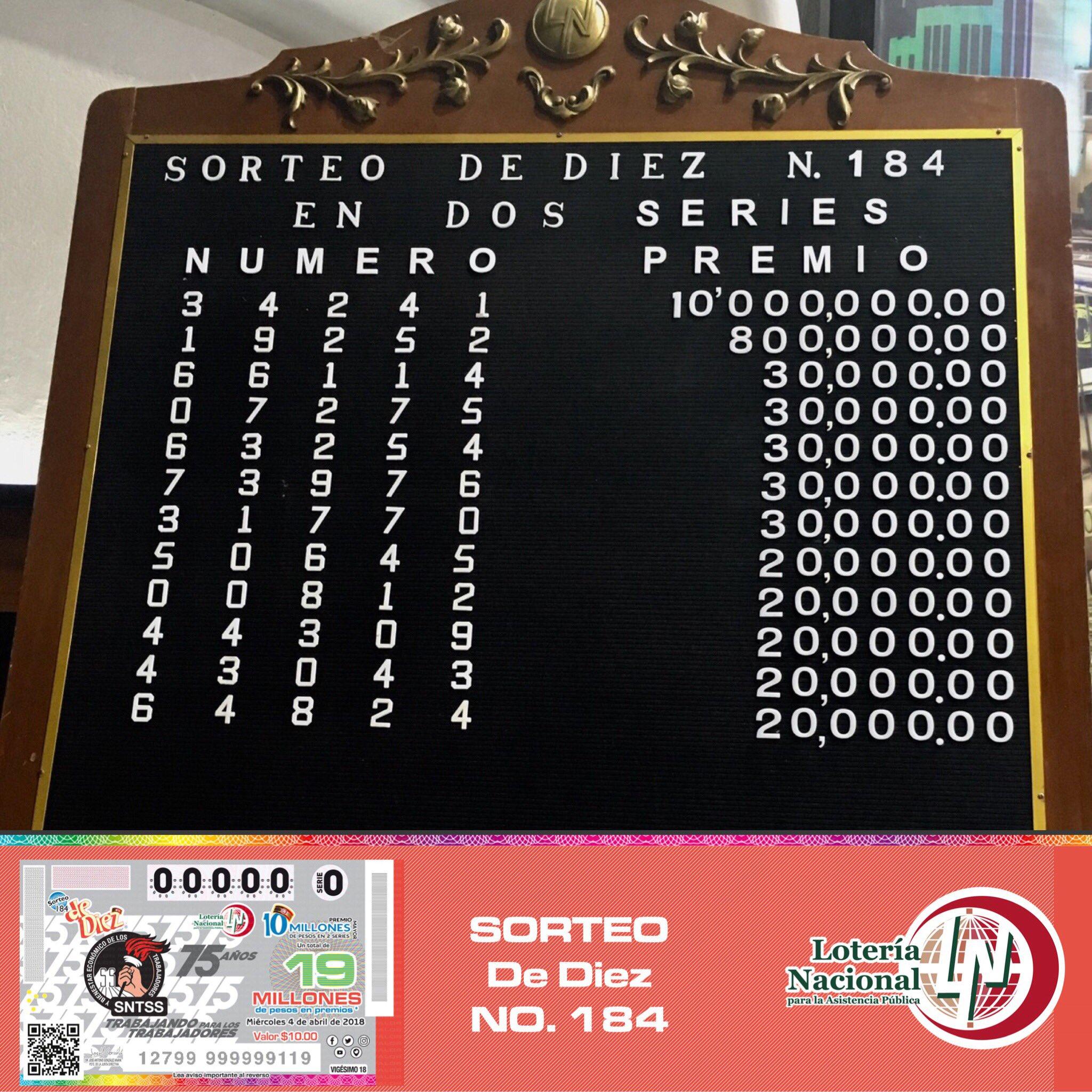 Resultados sorteo de diez, 184