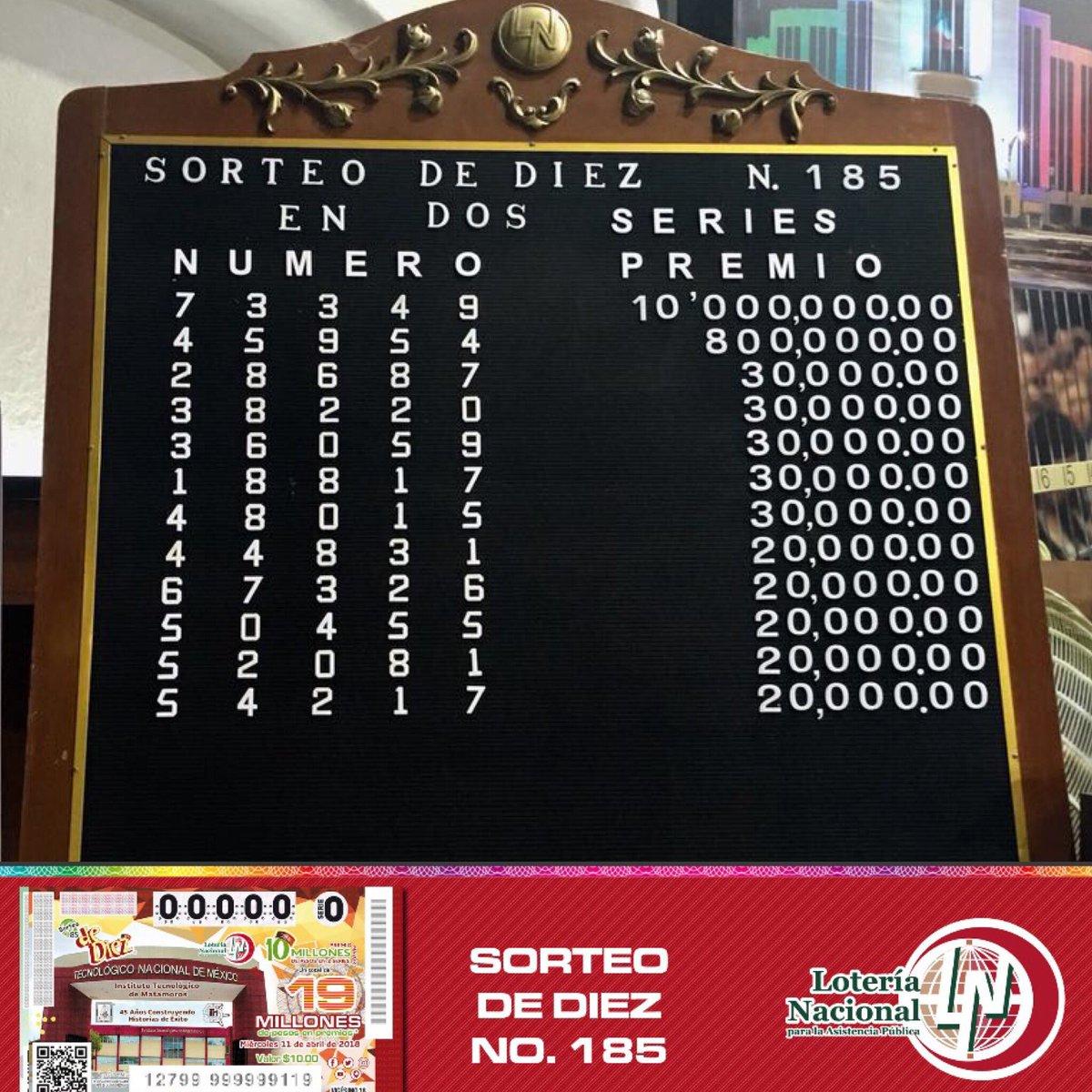 Resultados sorteo de diez 185