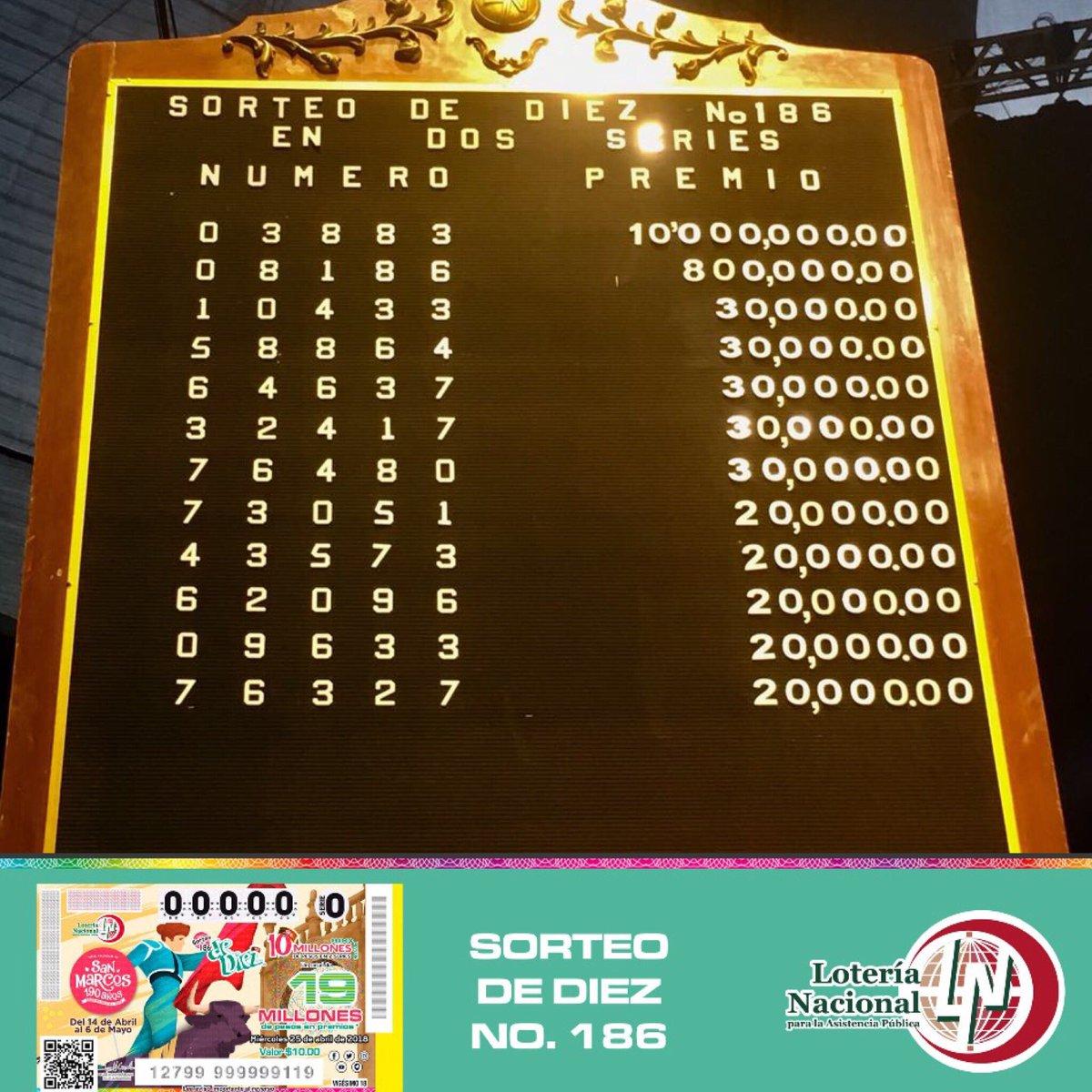 Resultados sorteo de diez 186