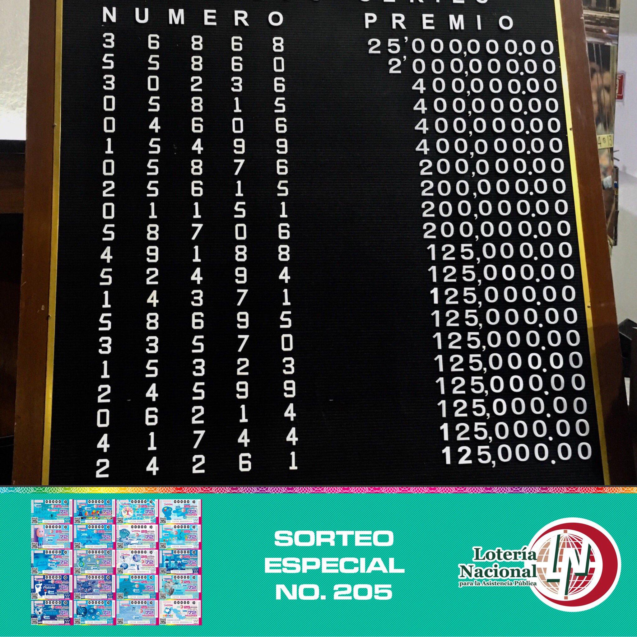 Resultados sorteo especial 205