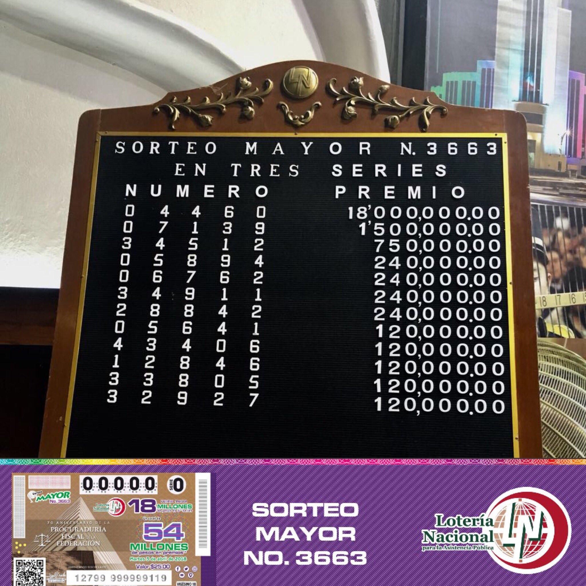 Resultados Sorteo Mayor, 3663