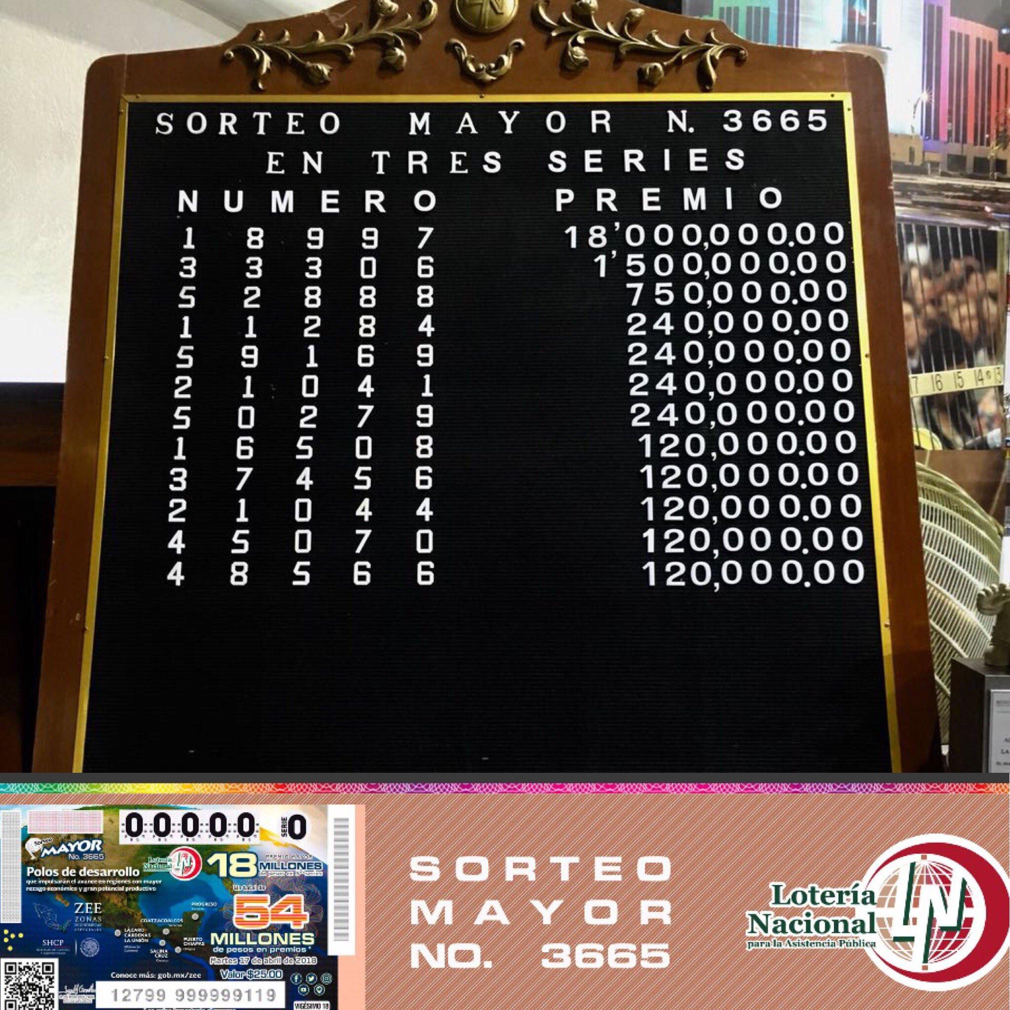 Resultados sorteo mayor 3665