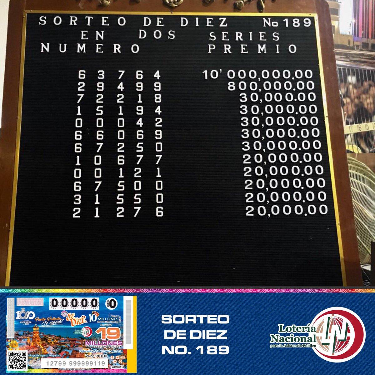 Resultados sorteo de diez 189