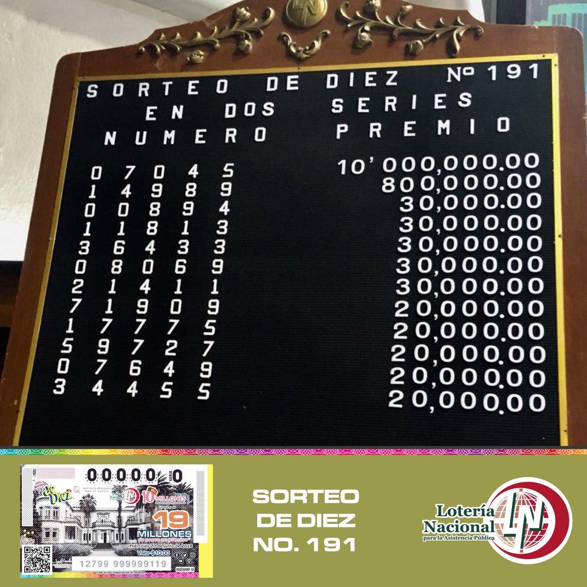 Resultados sorteo de diez 191