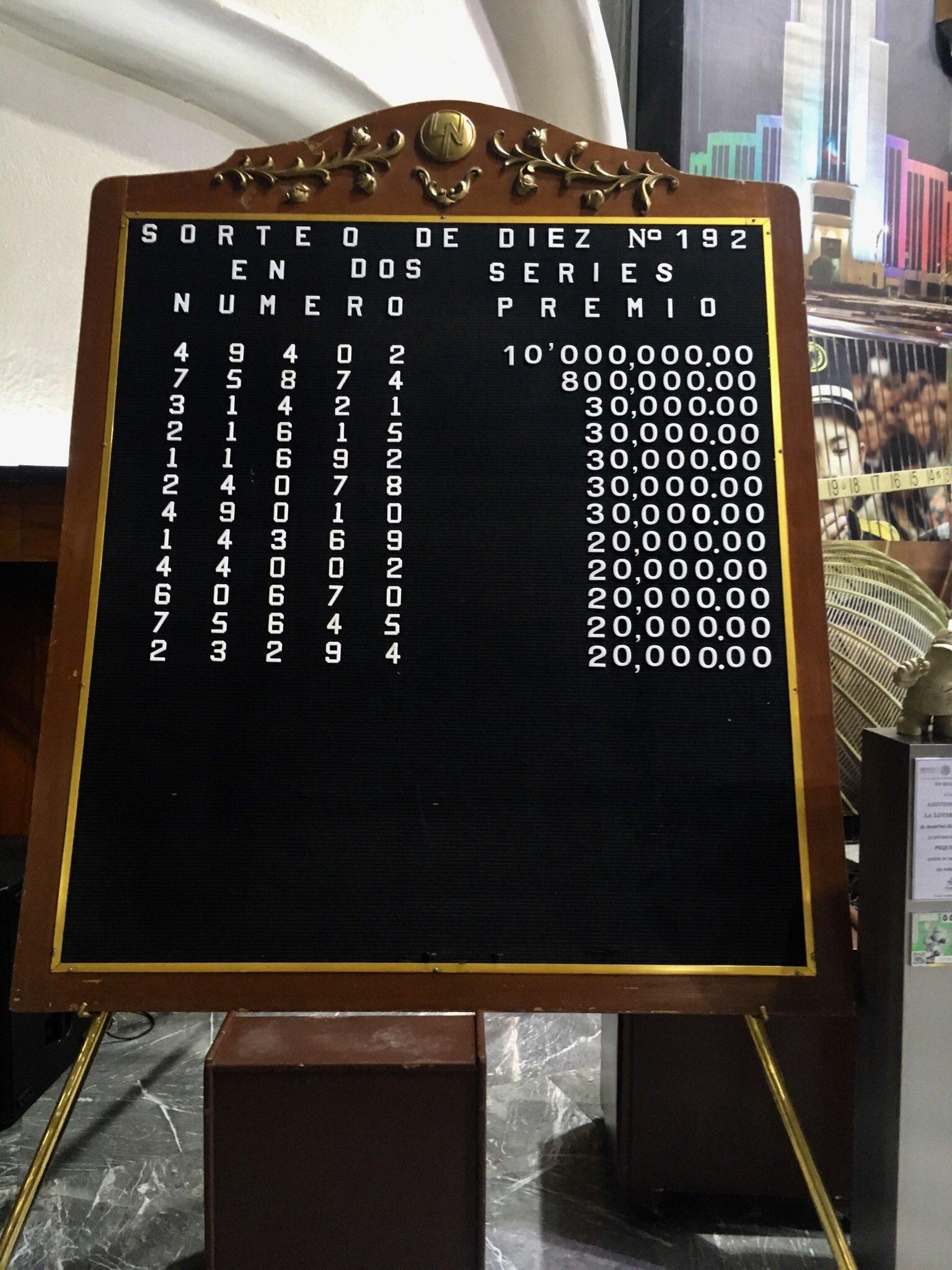 Resultados sorteo de diez 192