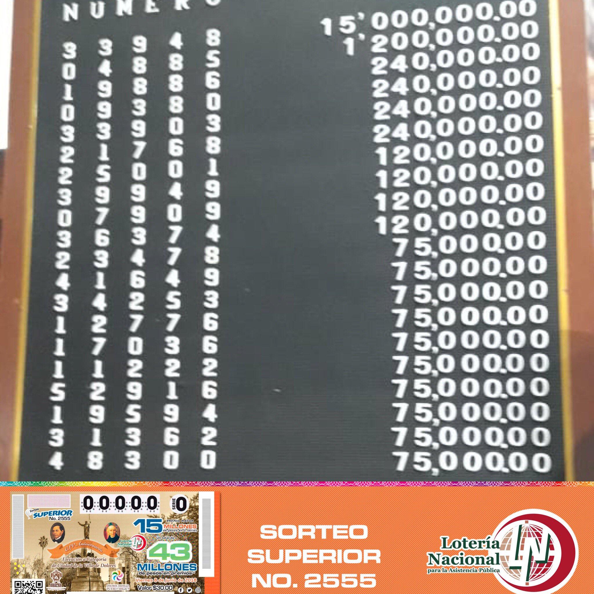 Resultados sorteo superior 2555