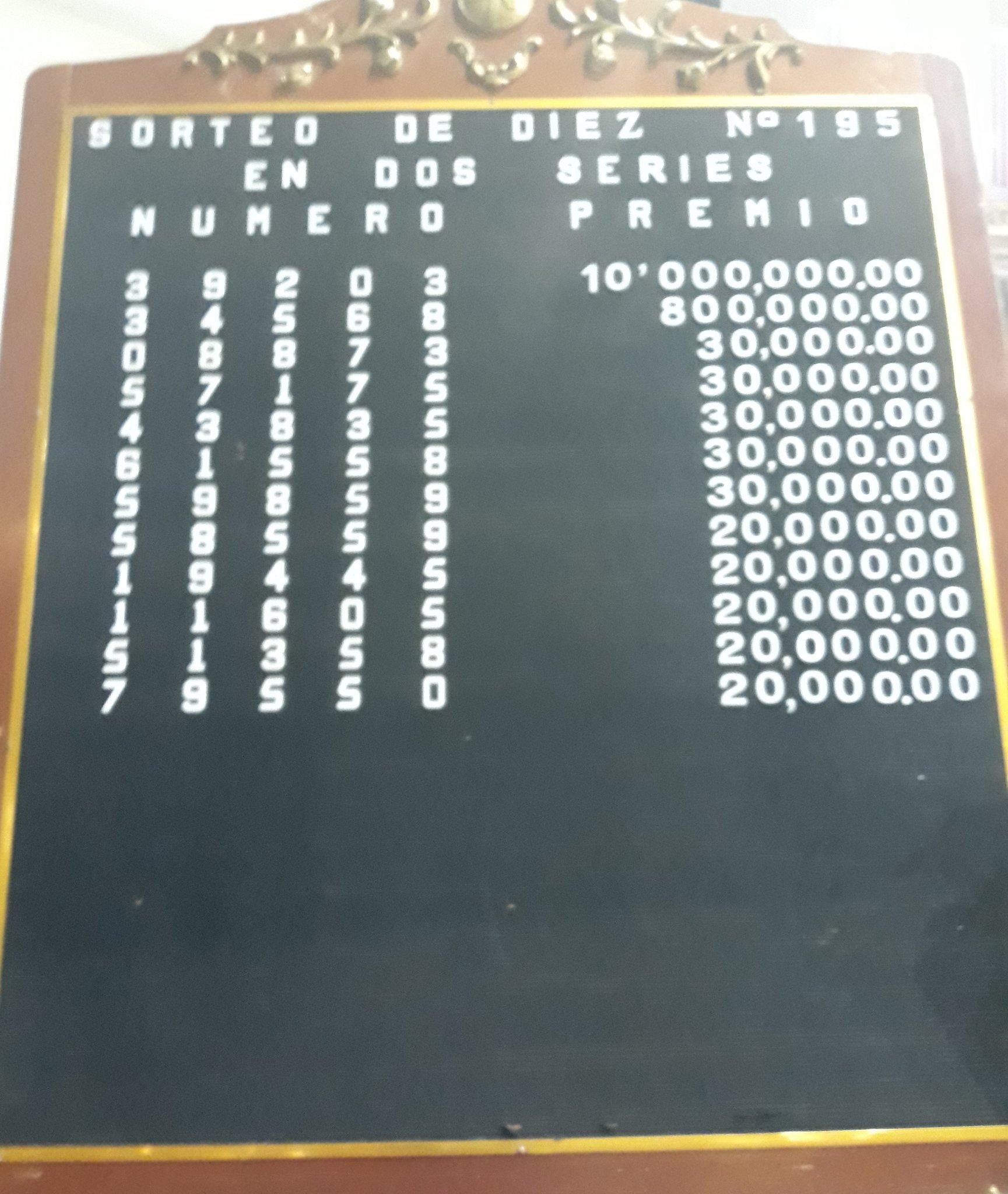 Resultados sorteo de diez 195