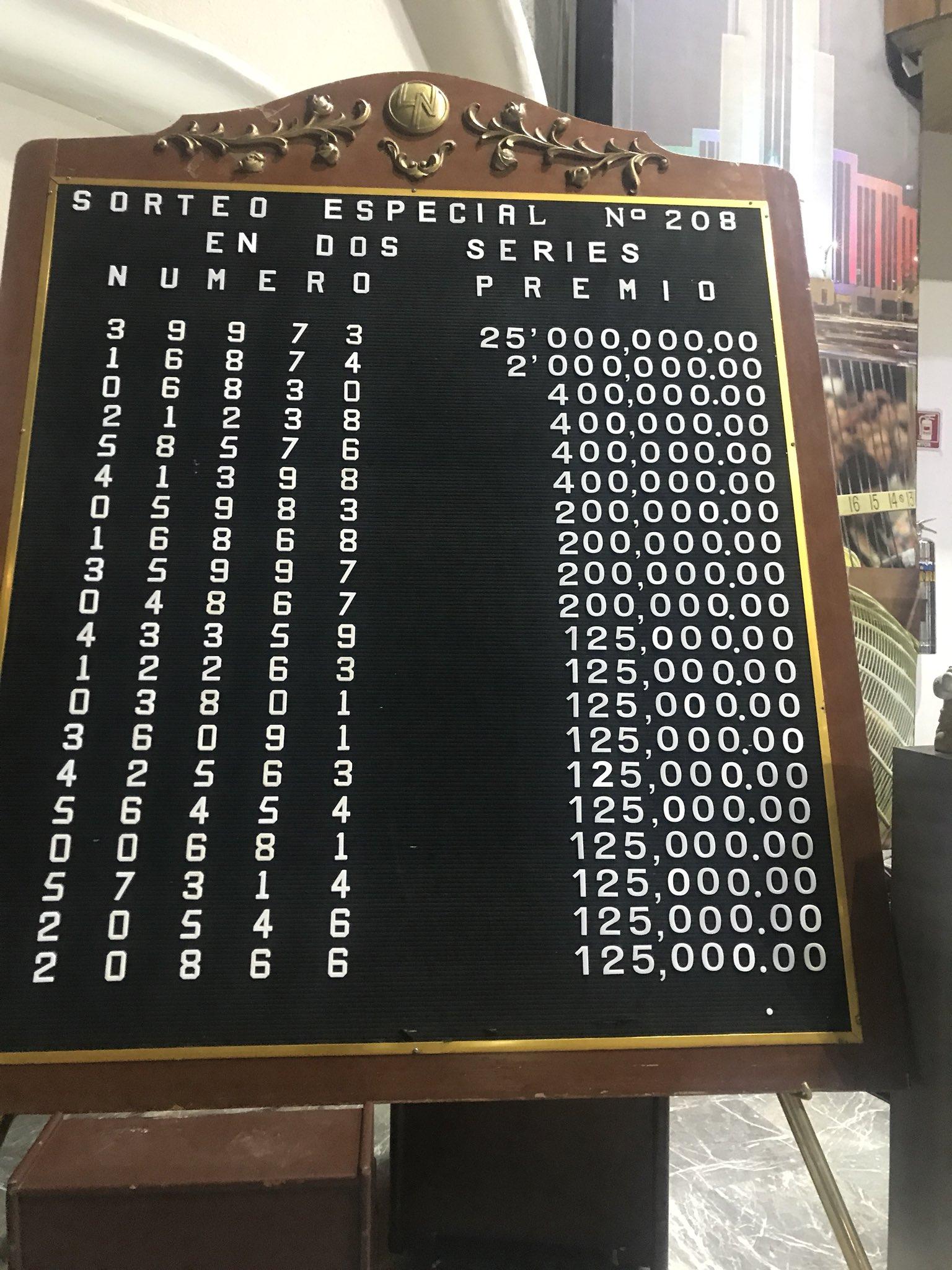 Resultados sorteo especial 208