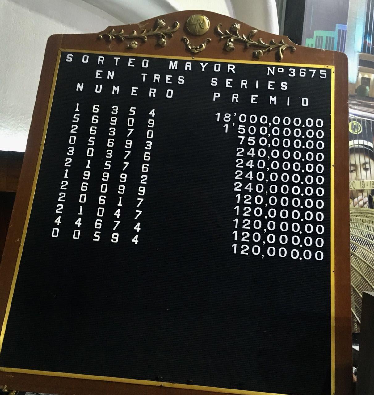 Resultados sorteo mayor 3675