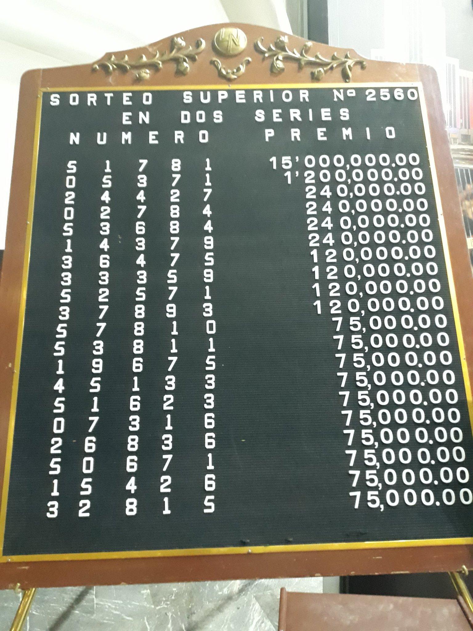 Resultados sorteo superior 2560