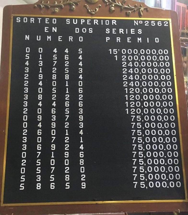 Resultados sorteo superior 2562