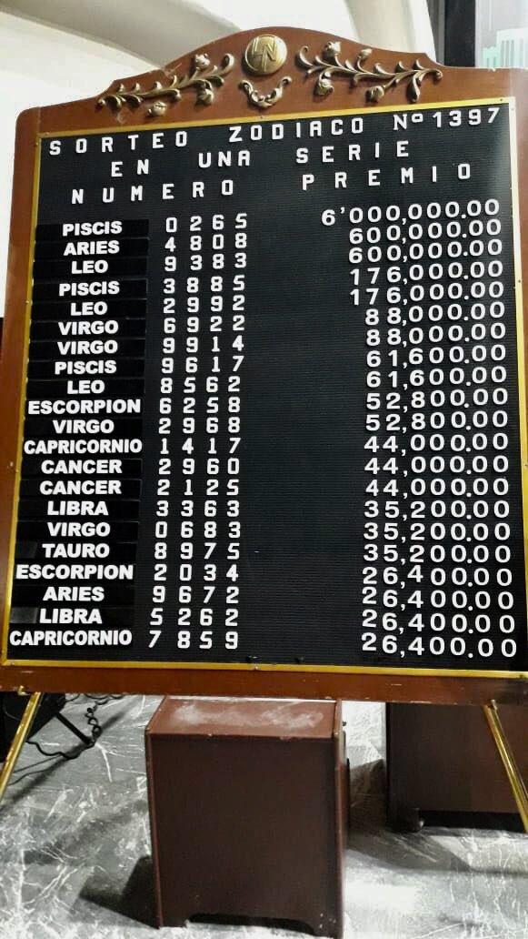 Resultados sorteo zodiaco 1397
