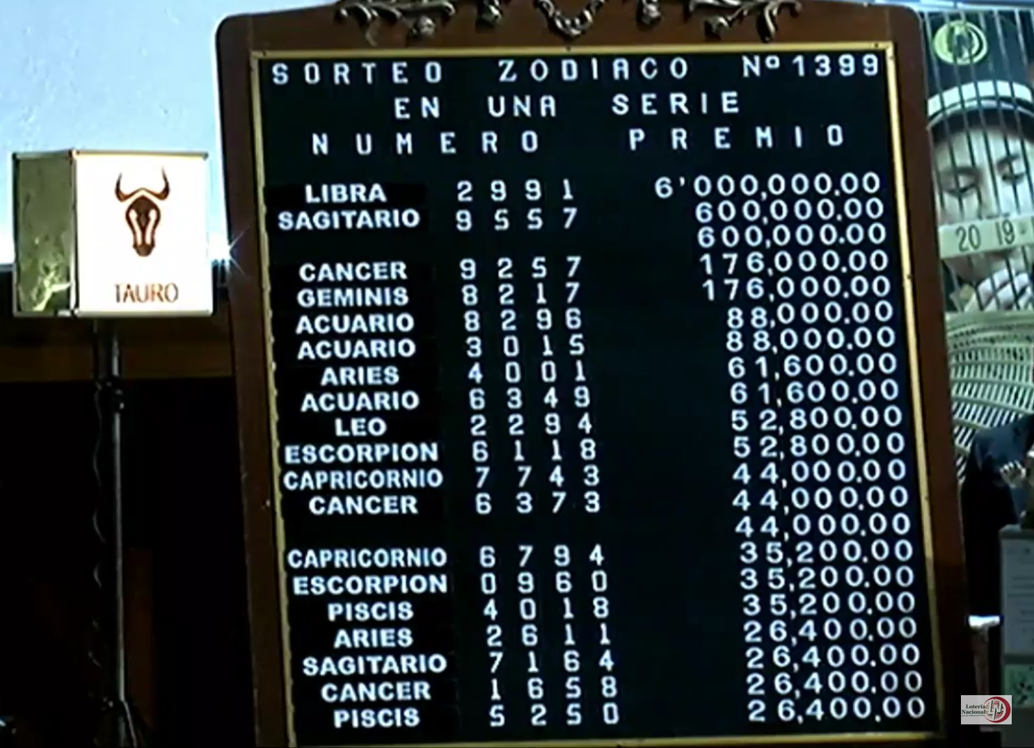 Resultados sorteo zodiaco 1399