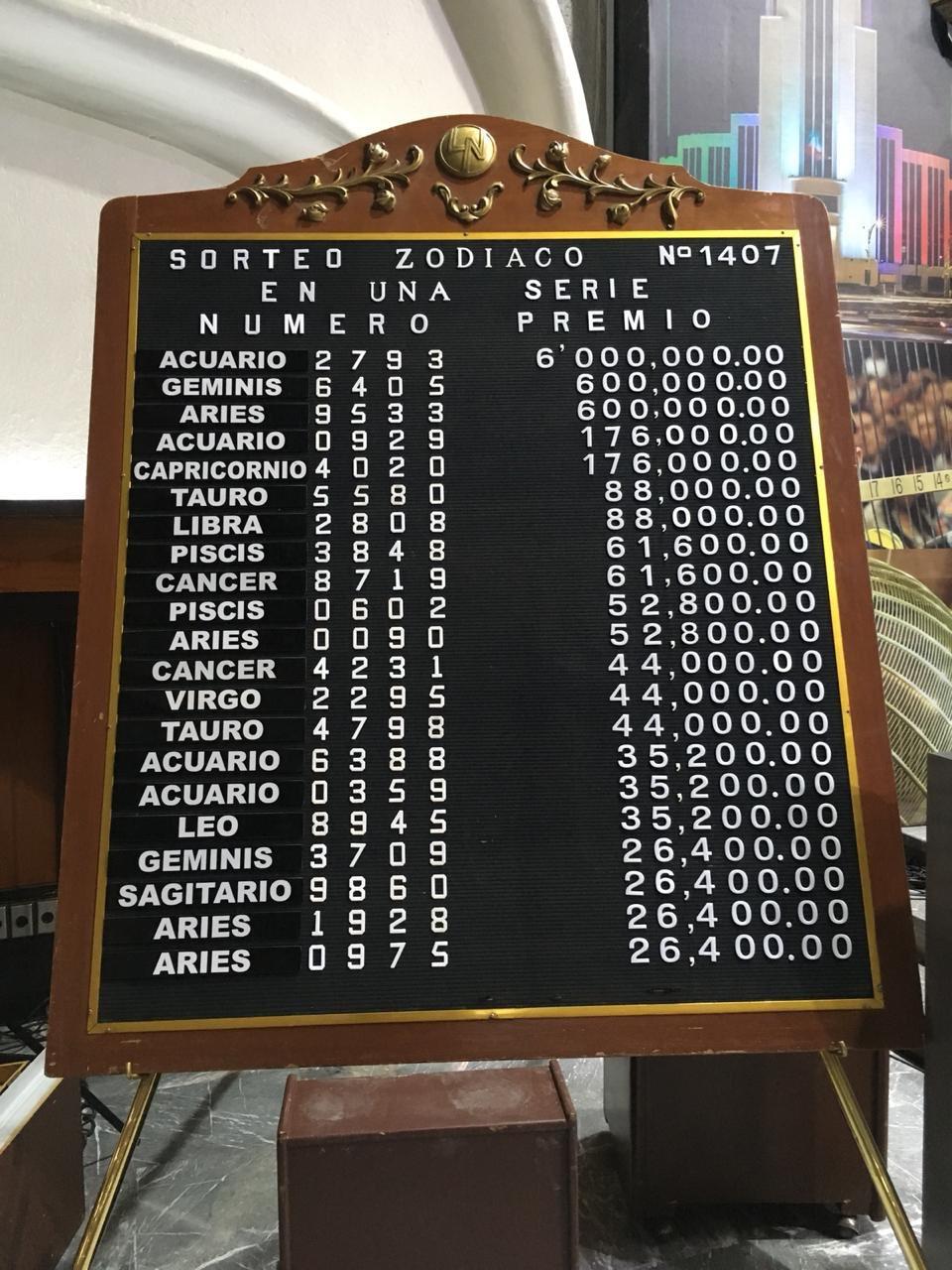 Resultados sorteo zodiaco 1407