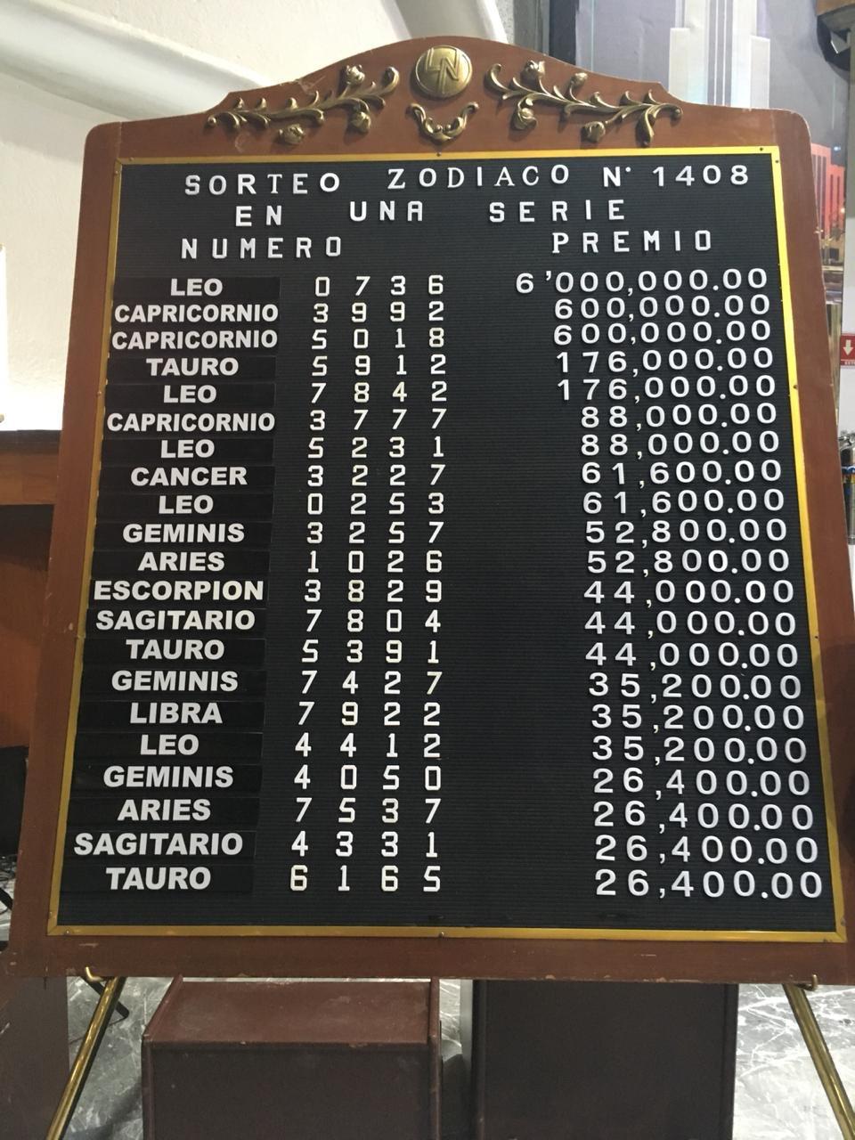Resultados sorteo zodiaco 1408