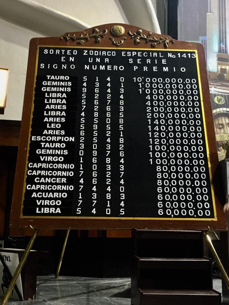 Resultados sorteo zodiaco 1413
