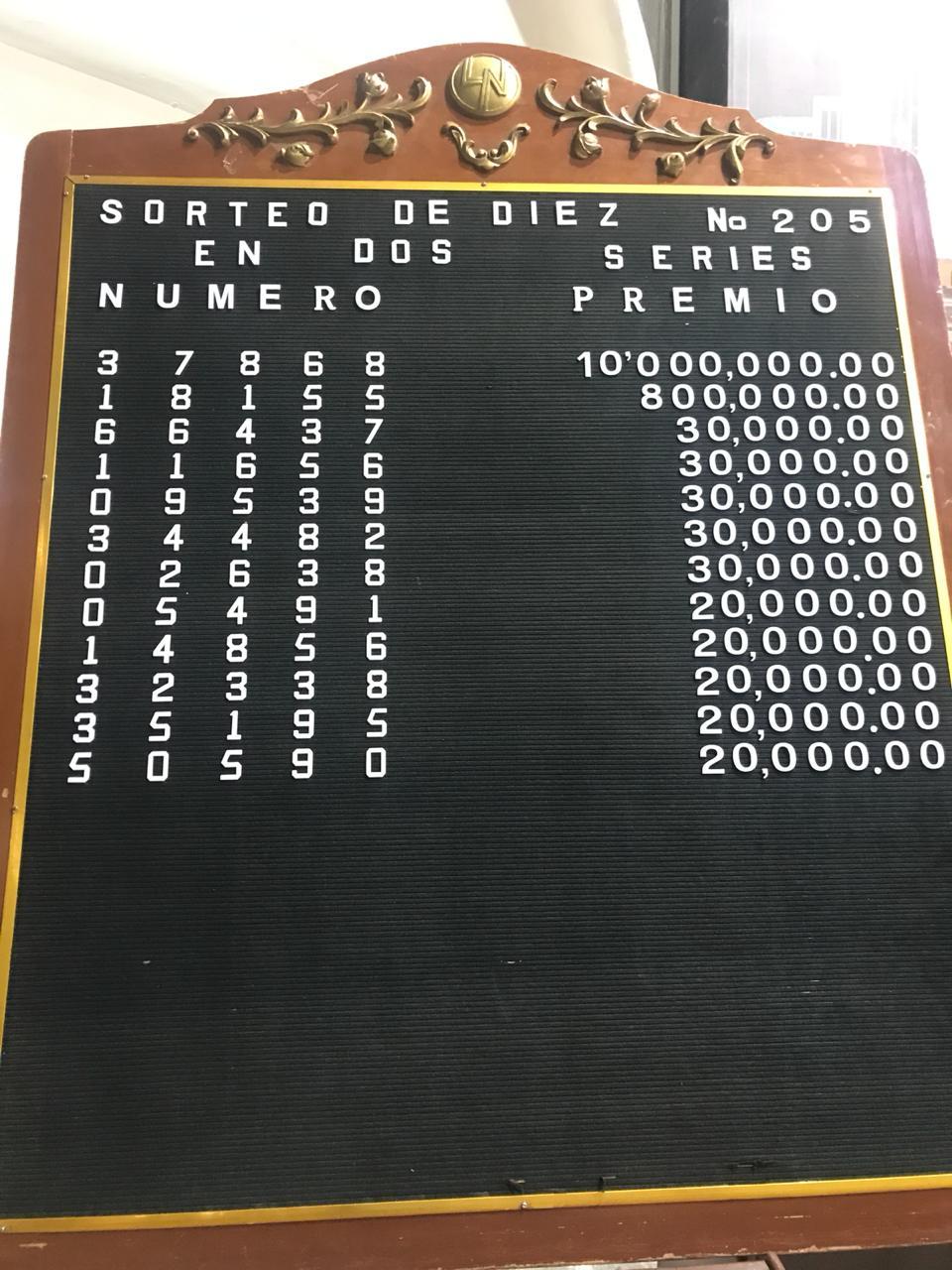 Resultados Sorteo De Diez 205