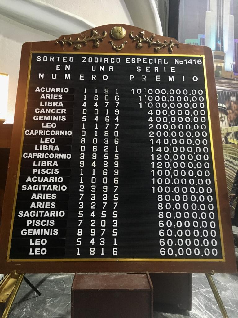 Sorteo Zodiaco 1416