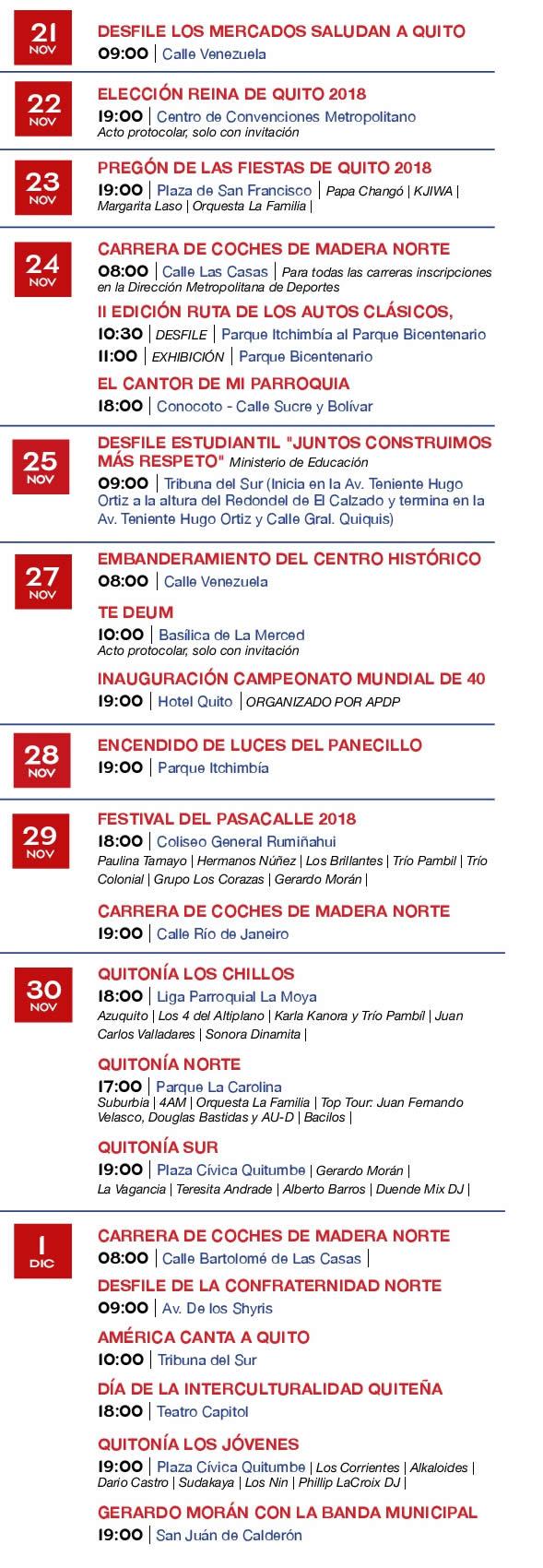 Eventos fiestas de Quito 2018