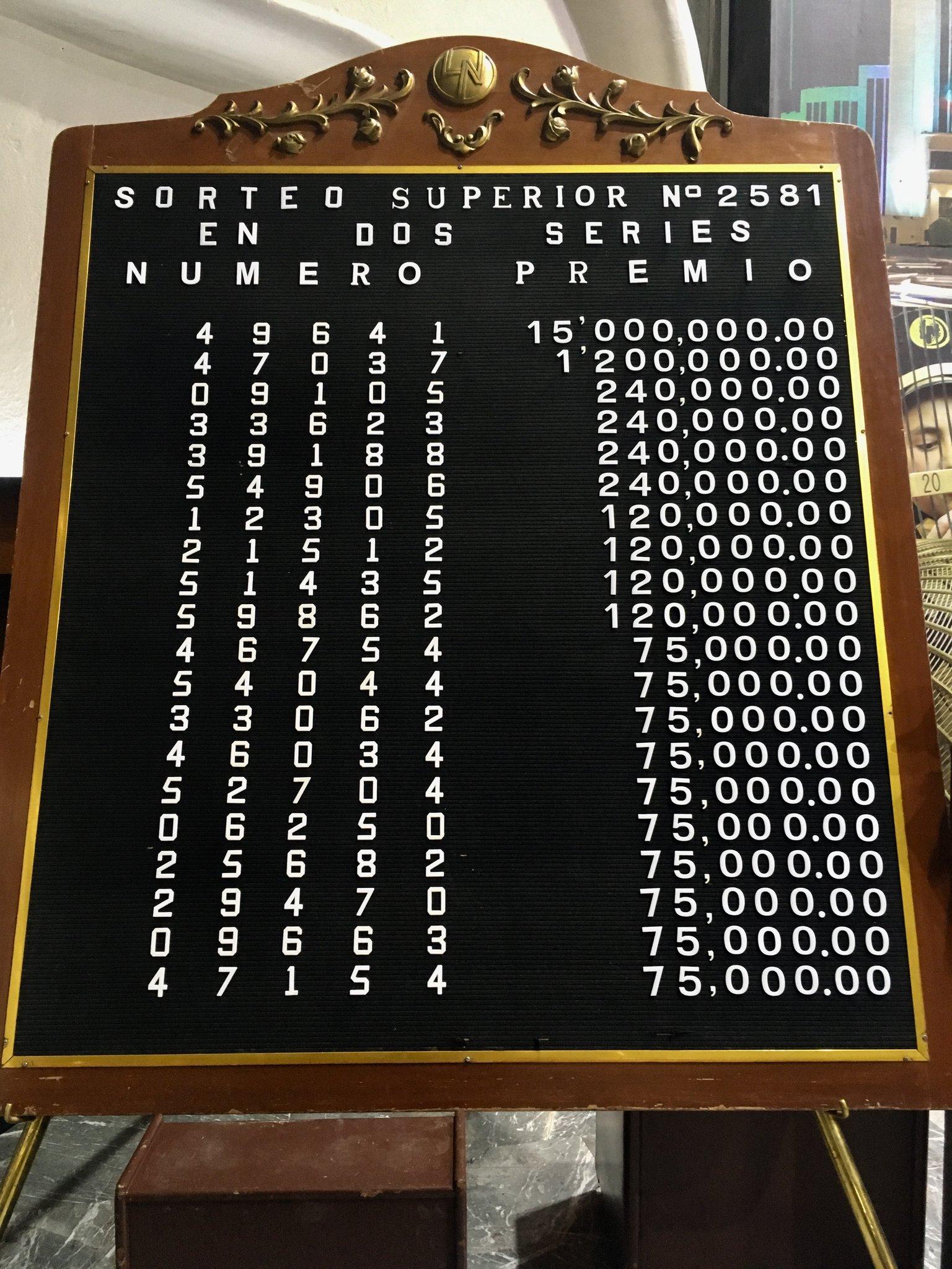 Resultado sorteo superior 2581