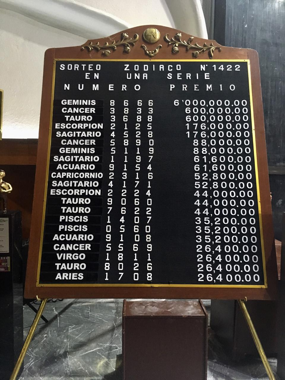 Sorteo Zodiaco 1422