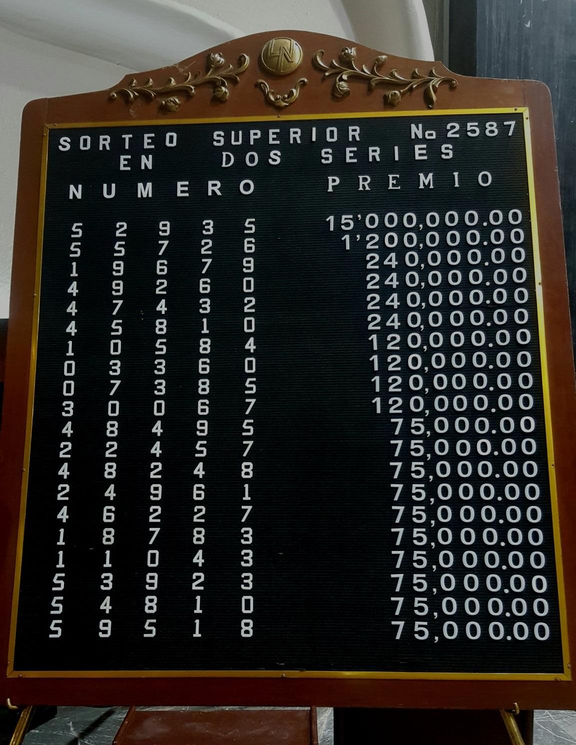 Sorteo Superior 2587