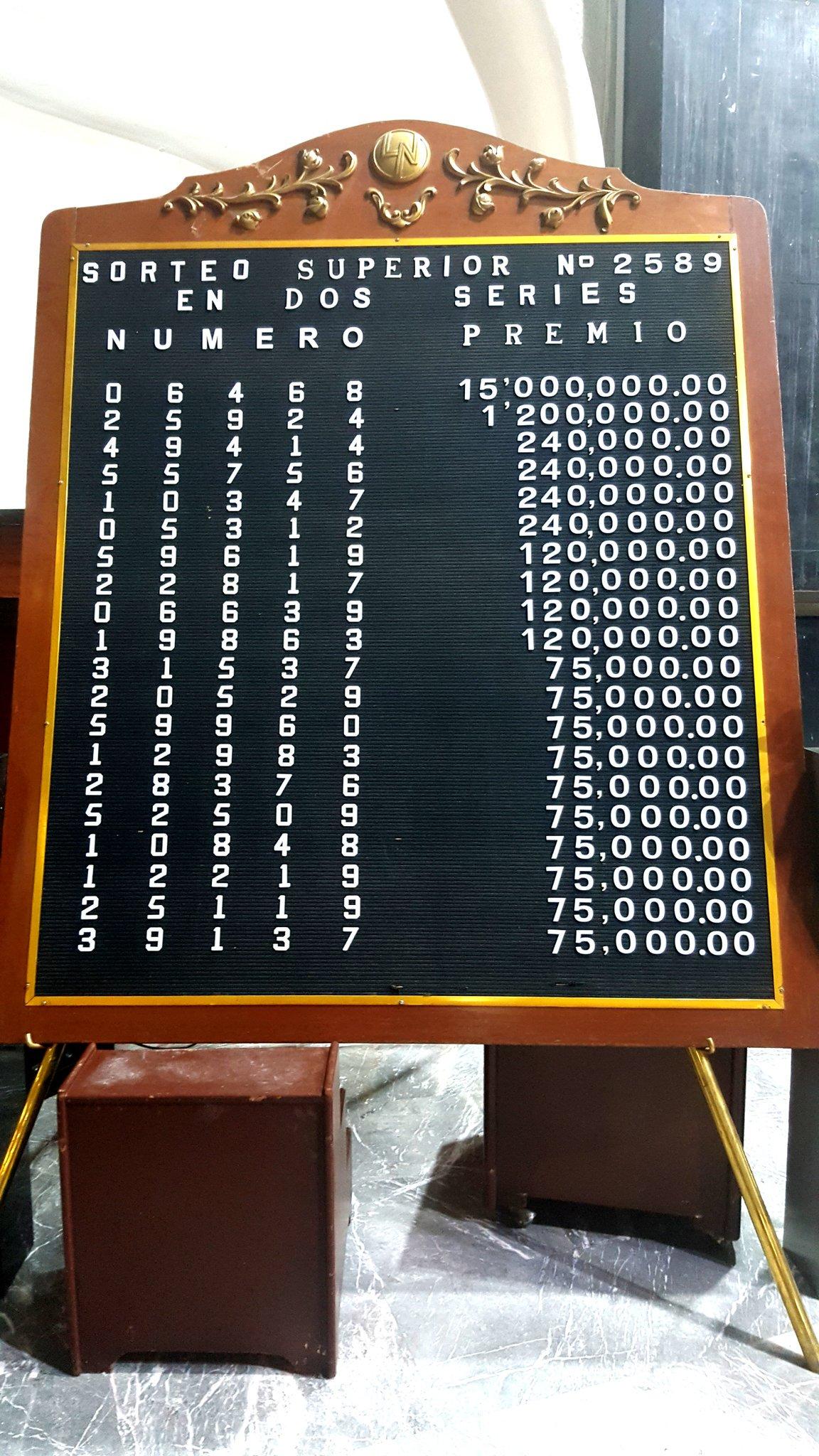 Sorteo Superior 2589