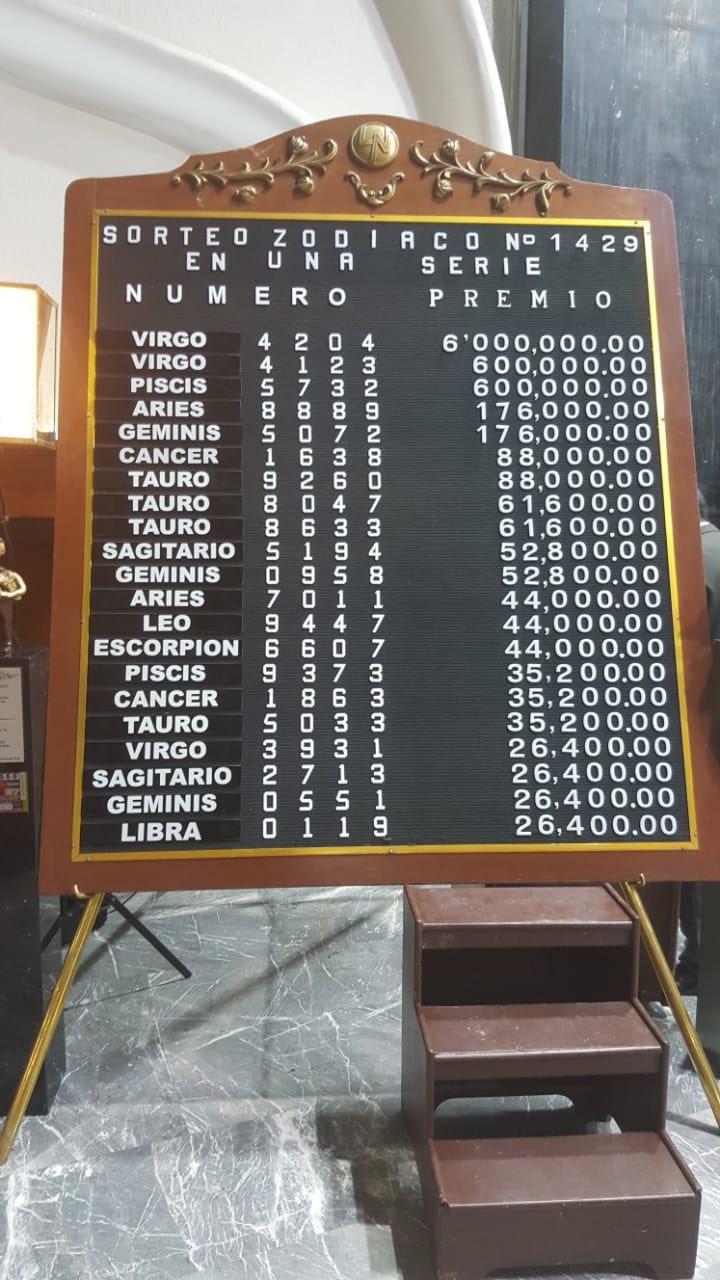 Sorteo Zodiaco 1429