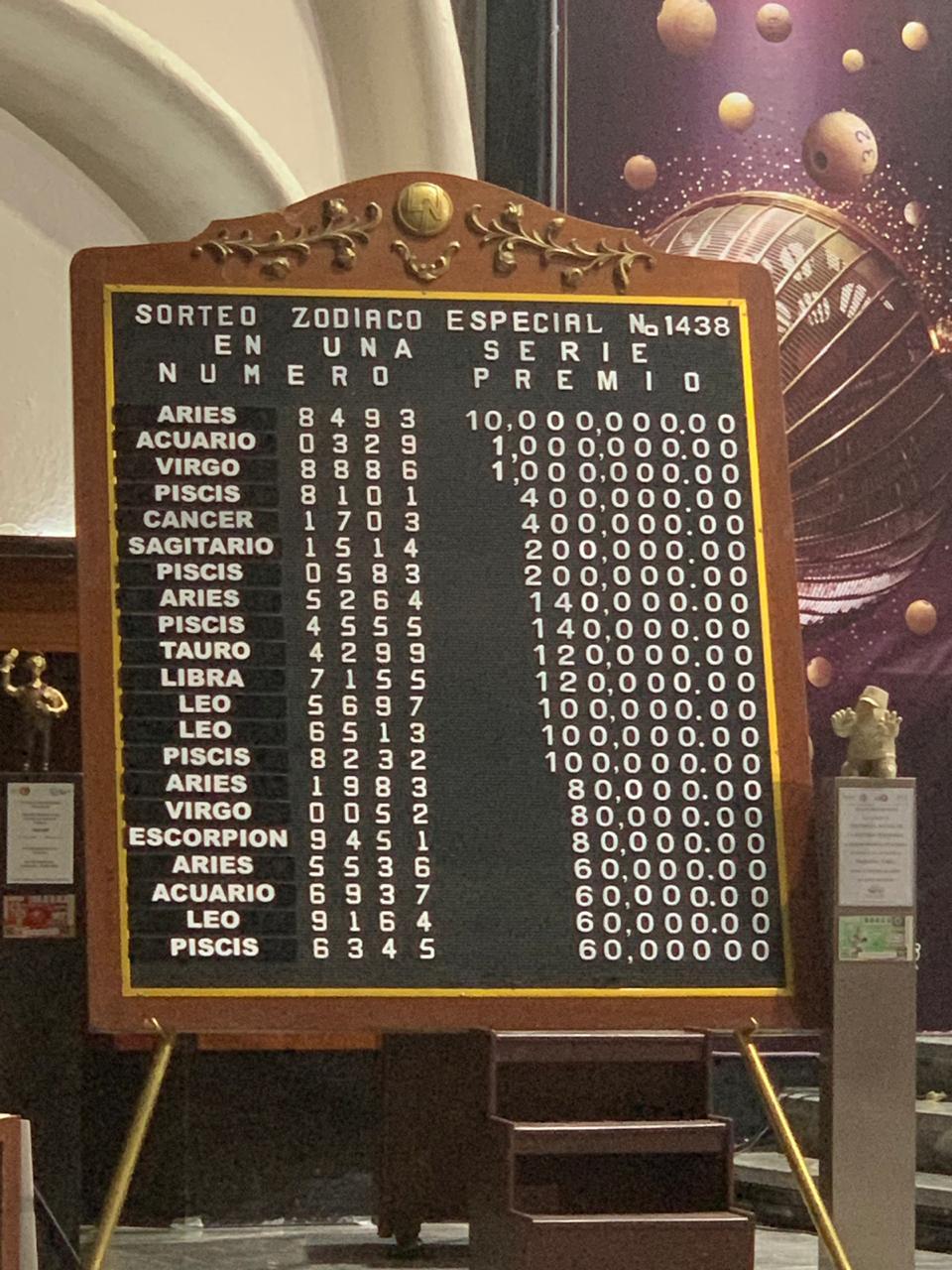 Resultados sorteo zodiaco especial 1438