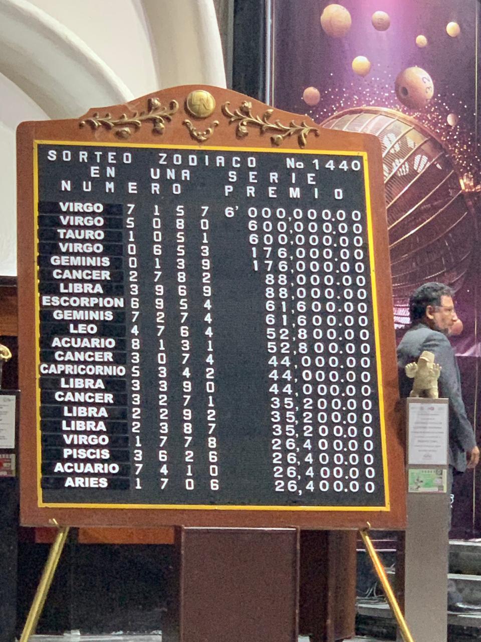 Resultado sorteo zodiaco 1440