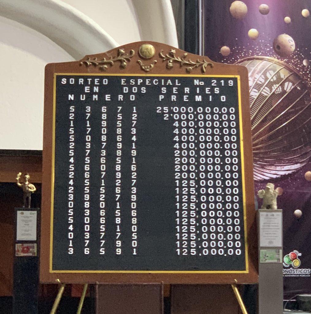Resultados sorteo especial 219