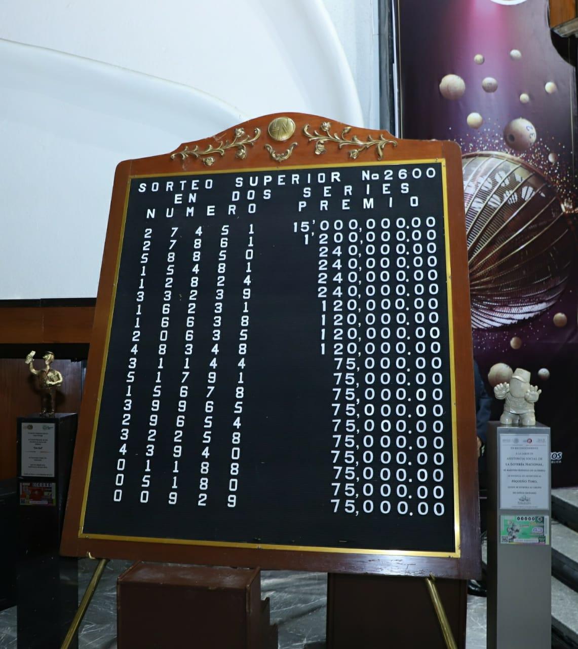 Resultados sorteo superior 2600