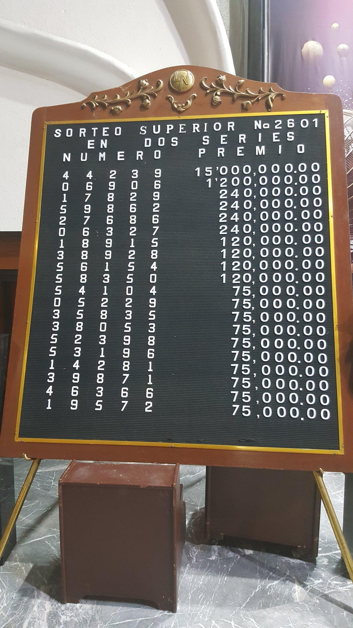 Resultados sorteo superior 2601