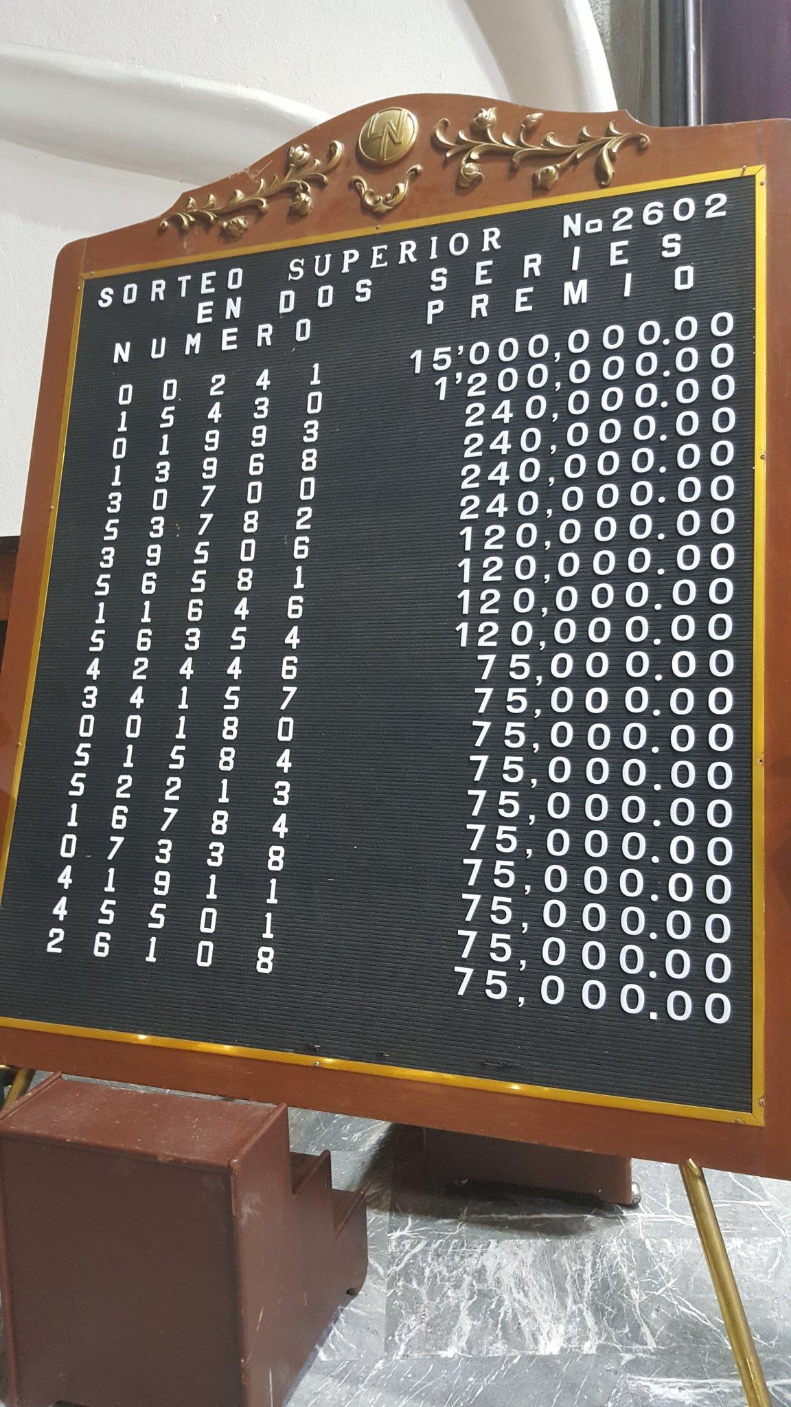 Resultados sorteo superior 2602
