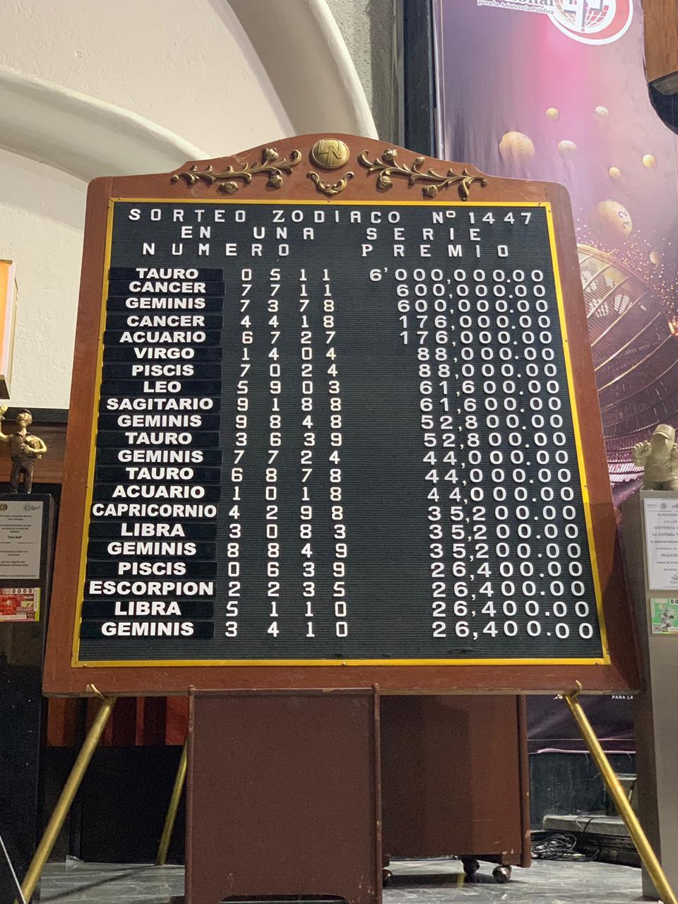 Resultado sorteo zodiaco 1447
