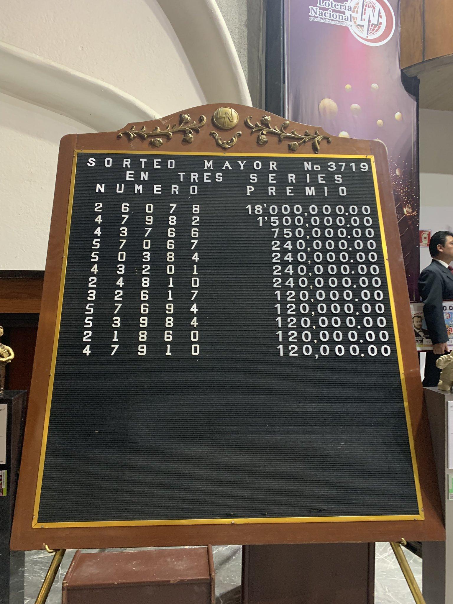 Resultado Sorteo Mayor 3719